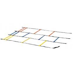 Triple scale rhythm